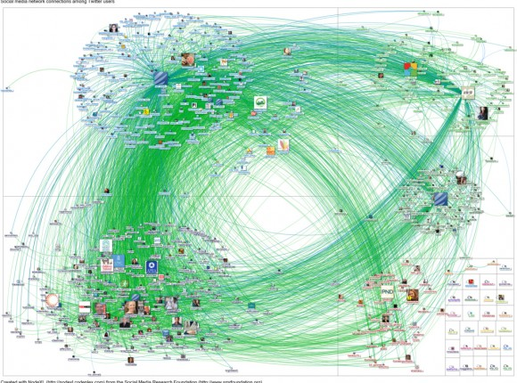 Social Media Network Connections Among Twitter Users by Marc Smith January 2012 via Flickr