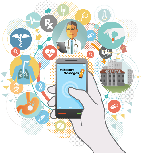 Information technology that has potential in improving quality of care