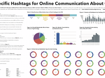 Matthew S. Katz MD; Disease-specific hashtags for online communication about cancer care. 2015 ASCO Annual Meeting publication